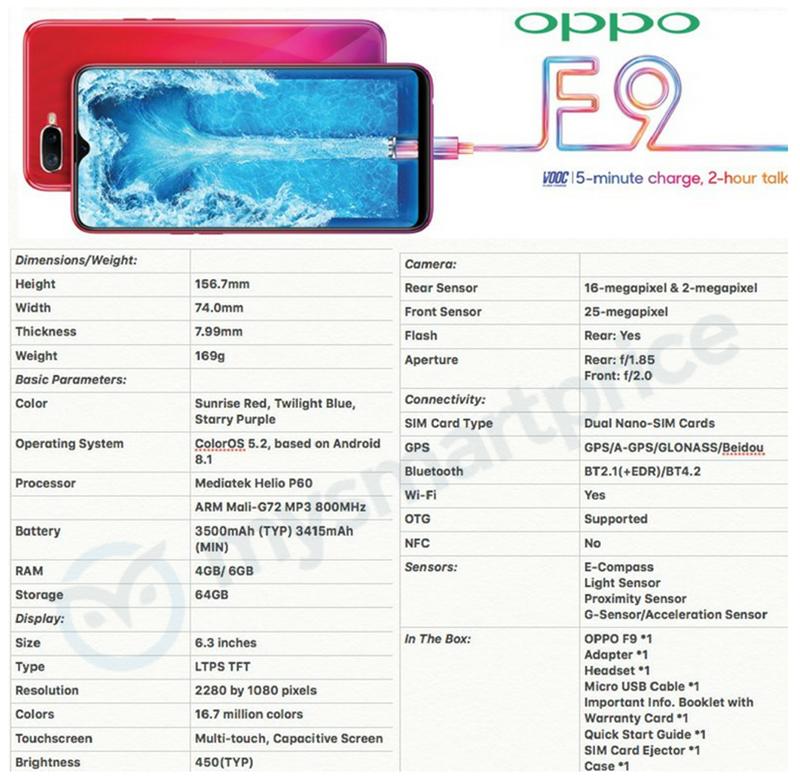 OPPO F9 alleged full specs leaks!