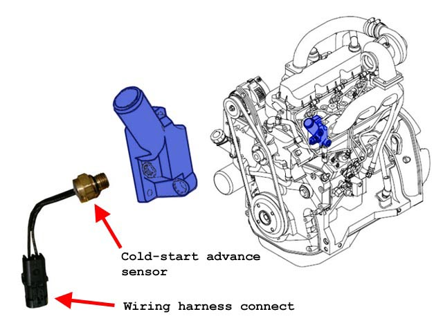 John Deere 425 Fuel Pump Wiring Diagram Hero Honda Splendor Bike 445 Location, John, Get Free Image About