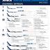 INFOGRÁFICO: Encomendas e Entregas Aeronaves Comerciais da Airbus – Março 2021