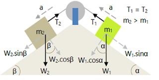 Hukum Newton gambar 14