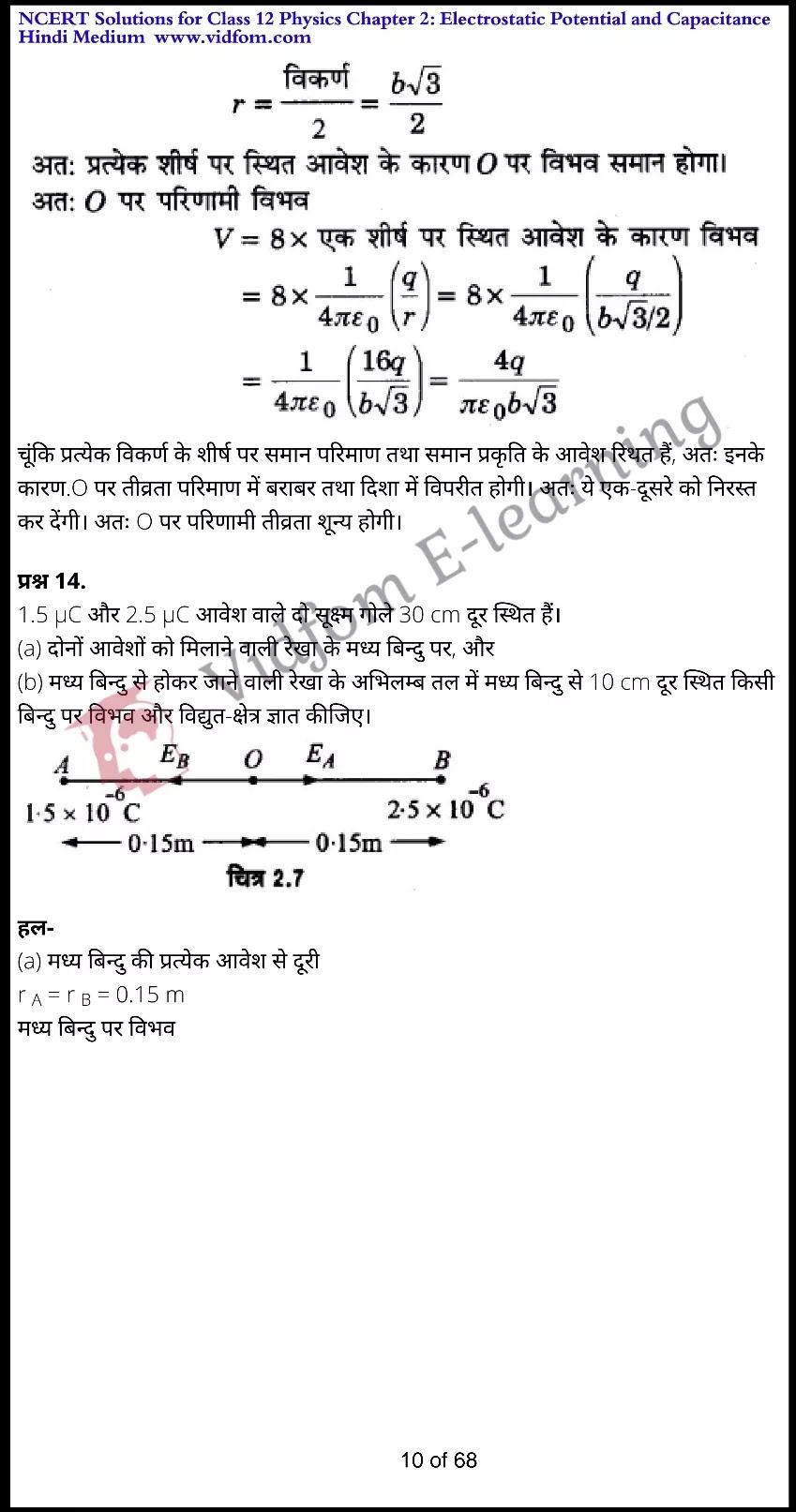 class 12 physics chapter 2 light hindi medium 10