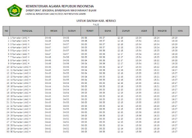 Jadwal Imsakiyah Ramadhan 1442 H Kabupaten Kerinci, Provinsi Jambi