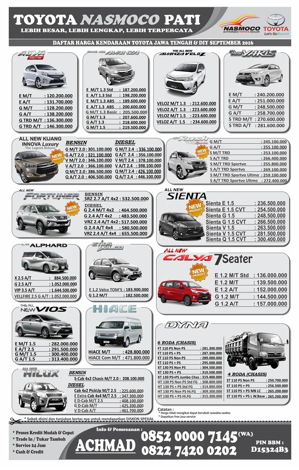 Kelebihan Kekurangan Daftar Harga Mobil Toyota Harga