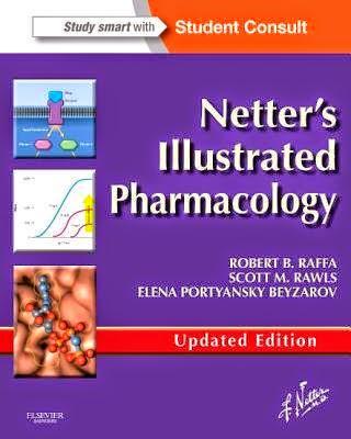 Netter Hình minh họa Dược lý học