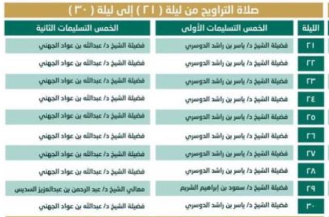 جدول التراويح والتهجد العشر الاواخر مكه المسجد الحرام 2019-1440