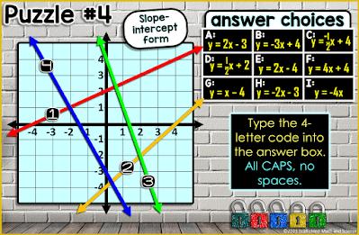 linear equations review digital math escape room