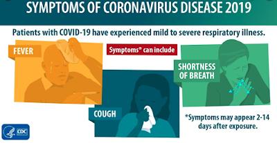 WHAT ARE SYMPTOMS OF THE CORONAVIRUS,  WHAT SYMPTOMS OF THE CORONAVIRUS,  SYMPTOMS OF THE CORONAVIRUS,  SYMPTOMS OF CORONAVIRUS,