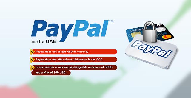 Minimum Penarikan Saldo Paypal ke Rekening Bank