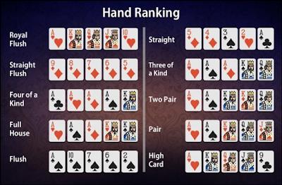 Permainan Poker lima kartu