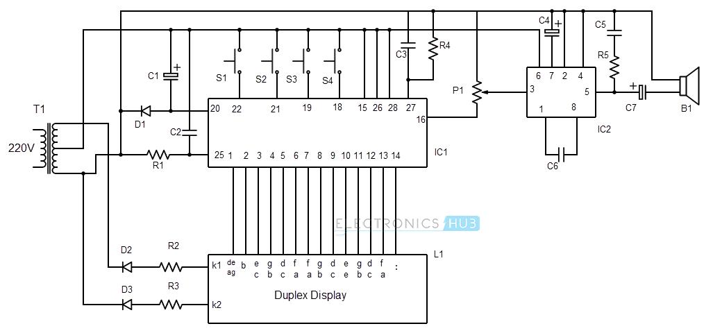 Electronic machine: Electronics Hub