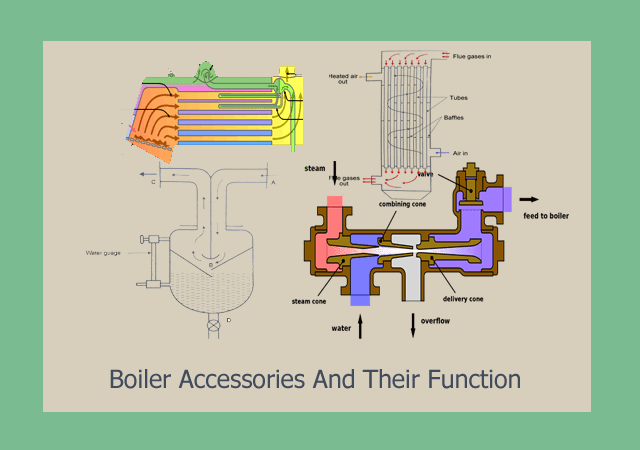 Different Types of Boiler Accessories and Their Functions | Mecholic
