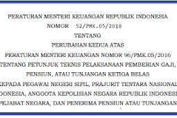 PMK No 52/PMK.05/2018 (Tentang) Petunjuk Teknis Pelaksanaan GAJI ke 13 KEPADA PNS, TNI, POLRI, Pejabat Negara, & PENERIMA Pensiun ATAU TUNJANGAN