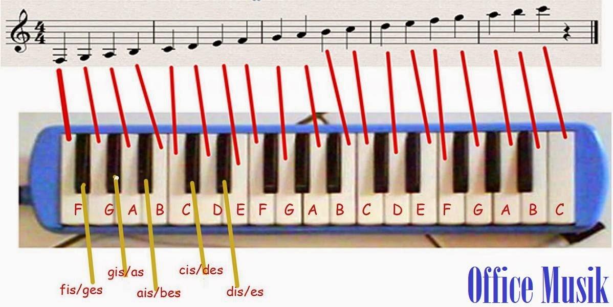 Dunia Musik