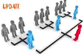 Network Marketing, The Business Model