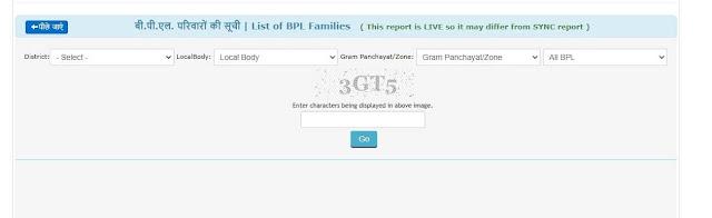 List of bpl families madhya pradesh