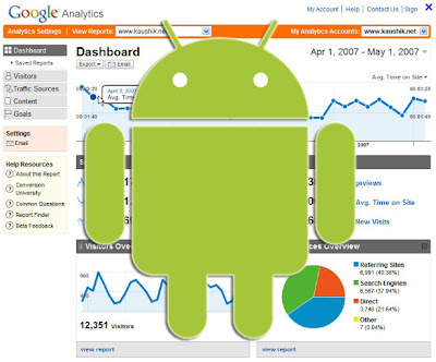 Android y analytics - Analytics para android - analytics para celulares - Analytics para tabletas