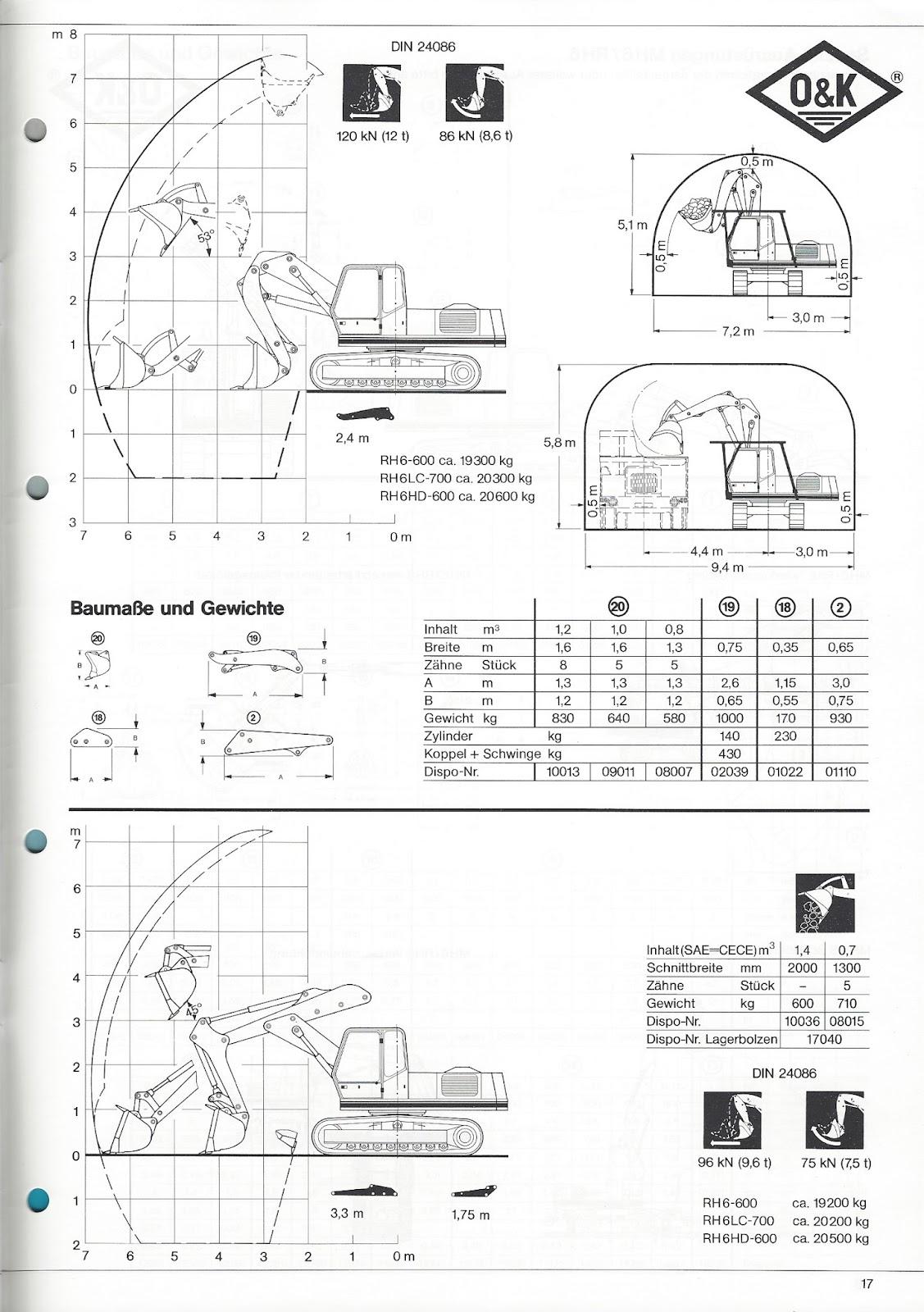 RS-O&K Baumaschinen: O&K RH 6 Technische Daten