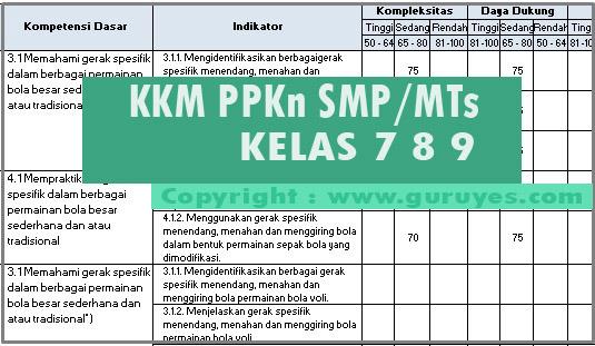 Download KKM PPKn Kelas 7 8 9 SMP Revisi Terbaru K13