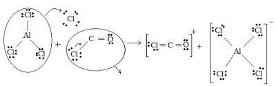 reação cloreto aluminio fosgenio