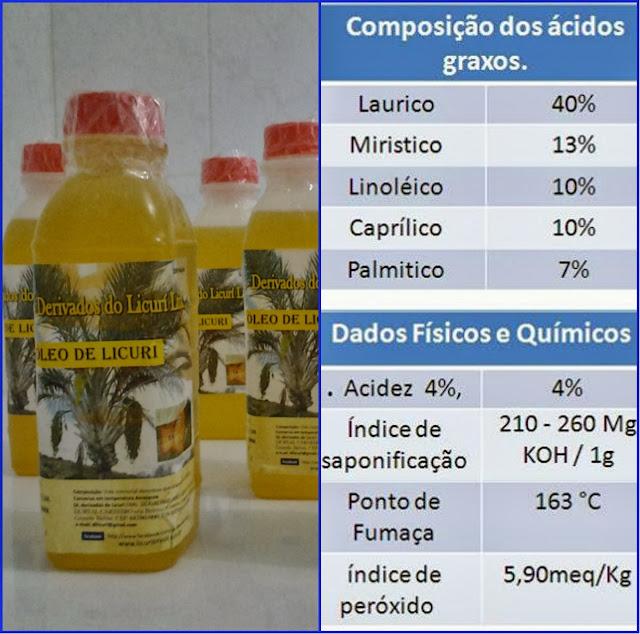 óleo de coco Licuri