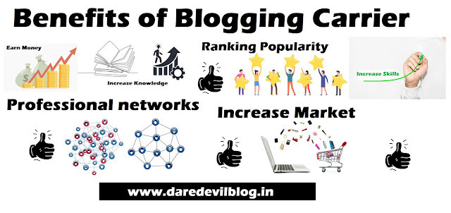 Benefits of Blogging Carrier