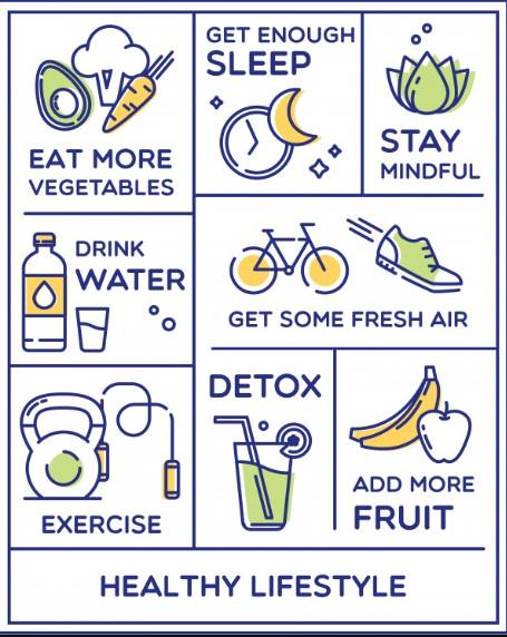 Turunkan Berat Badan dengan 'Sirtfood Diet'