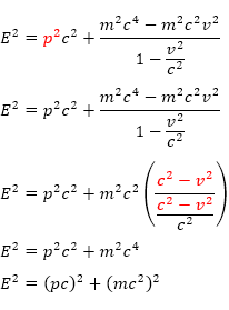 Penurunan Persamaan Hubungan Energi dan Momentum Relativistik