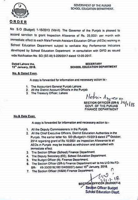NOTIFICATION REGARDING GRANT OF INSPECTION ALLOWANCE @ RS.25000/- TO ASSISTANT EDUCATION OFFICER (AEO)