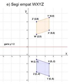 segitiga wxyz