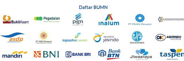 Daftar Perusahaan BUMN dan Alamatnya