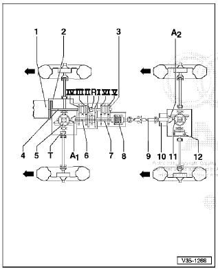 repair-manuals: Audi 80 1992 Gearbox Troubleshooting