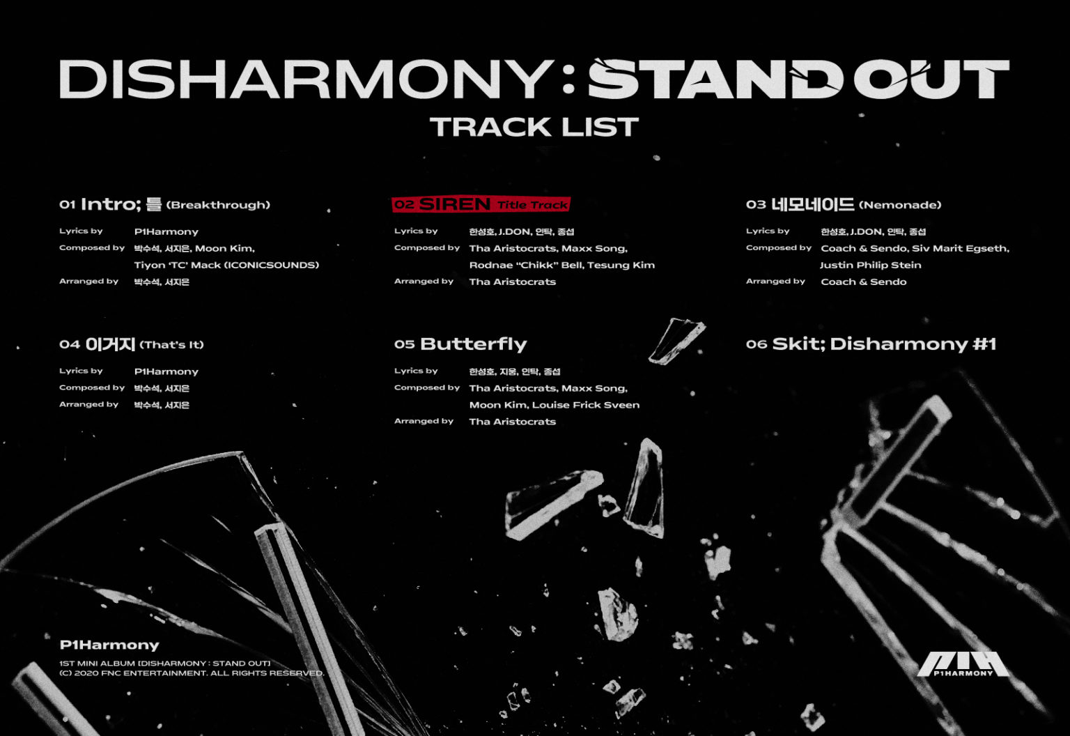 P1Harmony Reveals Track List to Performances of All New Tracks in Debut Album