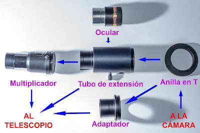 telescope adapter
