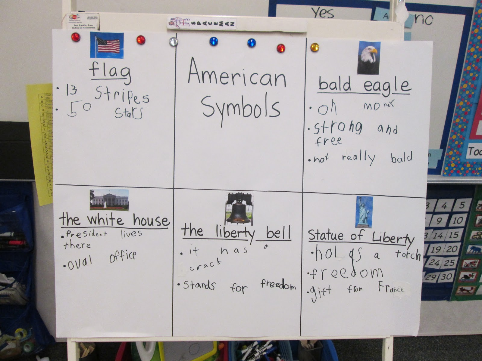 Mrs Taft S Kindergarten Class American Symbols And