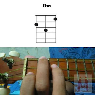 Chord DM ukulele senar 3