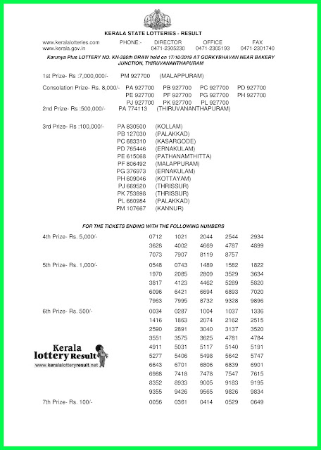 Kerala Lottery Result 17-10-2019 Karunya Plus KN-286 Lotteries Today-