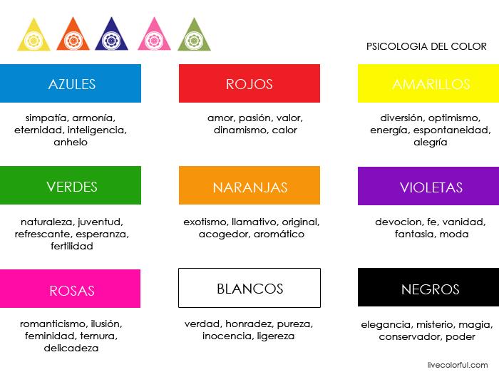 Psicología del Color (Parte 2) - // SUBCUTANEO CREATIVE