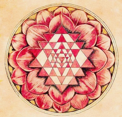 Pengertian Makna dan Kegunaan Tantra, Yantra, Mantra Serta Ajarannya dalam Agama Hindu