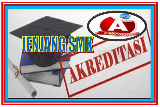 Download Perangkat Akreditasi Jenjang SMK Lengkap Sesuai dengan BAN-SM