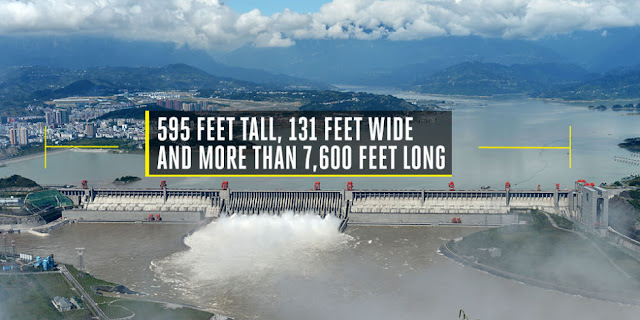 World's Largest Dam: Three Gorges Dam, China (长江三峡水利枢纽工程)