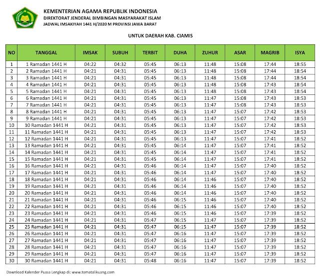 jadwal imsakiyah ramadhan buka puasa Kabupaten Ciamis 2020 m 1441 h tomatalikuang.com