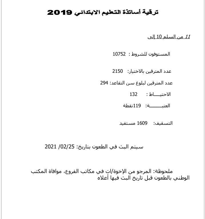 لوائح الترقية بالاختيار 2019 - تسقيف 2020 - لوائح (ضحايا النظامين الأساسيين)  - أساتذة التعليم الإبتدائي