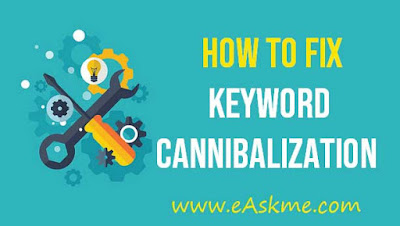How to fix Keyword Cannibalization: eAskme
