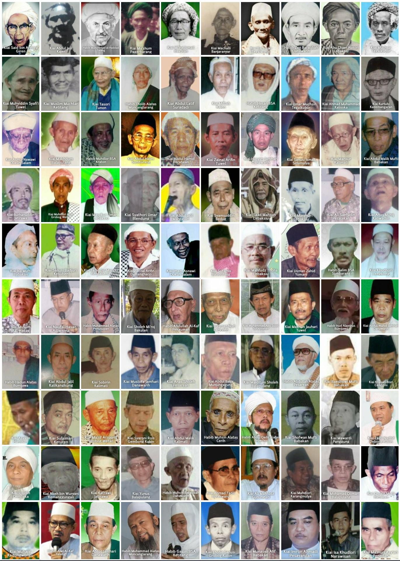 100+ Kumpulan Foto Ulama Tegal Lengkap Nama dan Asalnya (HD)