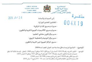 الترشيح لنيل وسام ملكي بمناسبة عيد العرش