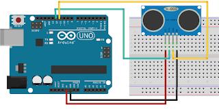Rangkaian Menggunakan Sensor Ultrasonik di Arduino