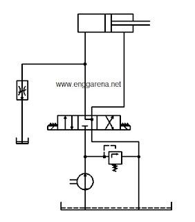 Bleed off circuit diagram