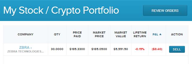 US Stocks Portfolio