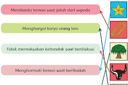 Sikap yang Mencerminkan Nilai-nilai Pancasila, Subtema 3, Pembelajaran 2