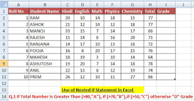 Nested If Function use in Excel with Example in Hindi